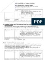 Basic Supplementary Services Greek pdf