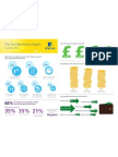 Infographic of Aviva Real Retirement Report Summer 2012