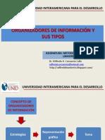 Concepto de organizadores de información