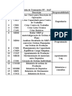 Tabela de Transações PP