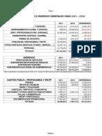 Copia de Comparativa Gastos e Ingresos Vinac 2.011-2.012
