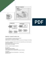 SAP Webdynpro in a Nutshell -Interview Preparation
