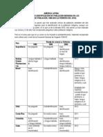 Criterios de identificación indígena en los censos