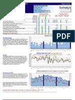 Monterey Homes Market Action Report Real Estate Sales for June 2012