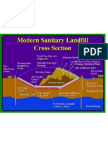 Sanitary Lanfill Diagram