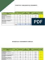 Indicadores x Campo Disciplinar y Profesional