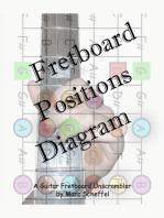 Fretboard Positions Diagram