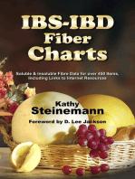 IBS-IBD Fiber Charts