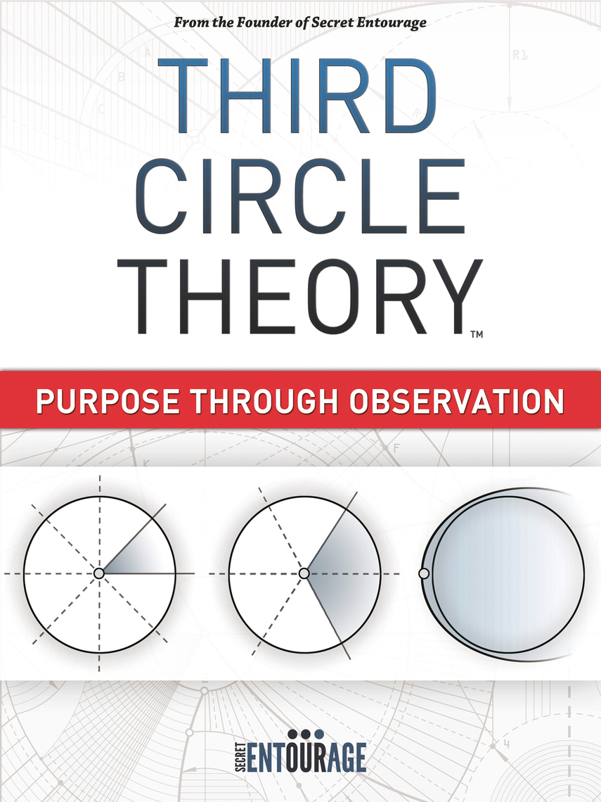 Third Circle Theory: Purpose Through Observation by Secret