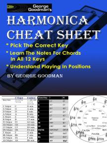 George Goodman's Harmonica Cheat Sheet