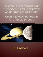 Dates and Times of Moon's Last Aspects and Sign Ingresses