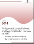 Philippines Express Delivery and Logistics Services Market