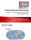 Dynamic Environment of International Trade