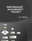 PPT for Performance Management