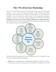 7 Ps of Services Marketing