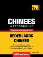 Thematische woordenschat Nederlands-Chinees