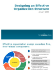Study on Effective Organization Structure