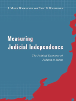 Measuring Judicial Independence