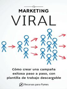 Marketing viral. Cómo hacer una campaña de Marketing exitosa