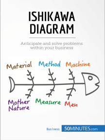 Ishikawa Diagram: Anticipate and solve problems within your business