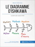 Le diagramme d'Ishikawa
