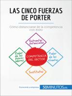 Las cinco fuerzas de Porter