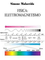 Fisica: elettromagnetismo