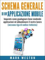 Schema generale di un'applicazione Mobile