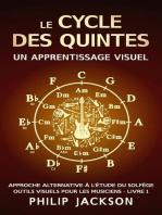 Le Cycle des Quintes