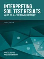 Interpreting Soil Test Results