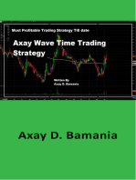 Axay Wave Time Trading Strategy