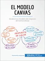 El modelo Canvas