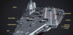 China's Making Major Progress With Its Aircraft Carrier Tech