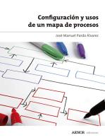 Configuración y usos de un mapa de procesos