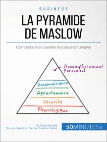 La pyramide de Maslow: Comprendre et classifier les besoins humains