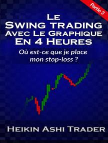 Le Swing Trading Avec Le Graphique En 4 Heures 3: Partie 3 : Où est-ce que je place mon stop-loss ?