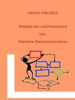 Diseño de los procesos del sistema organizacional