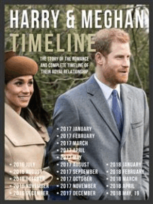 Harry & Meghan Timeline - Prince Harry and Meghan, The Story Of Their Romance: The Complete Timeline Of Their Royal Relationship