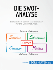 Die SWOT-Analyse: Erstellen Sie einen Strategieplan für Ihr Unternehmen