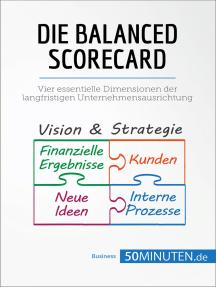 Die Balanced Scorecard: Vier essentielle Dimensionen der langfristigen Unternehmensausrichtung