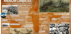 American Conquests