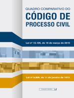 Quadro comparativo do Código de Processo Civil
