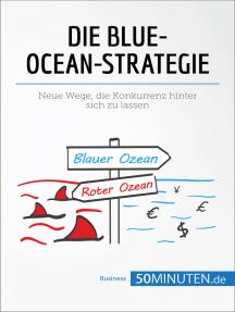 Die Blue-Ocean-Strategie: Neue Wege, die Konkurrenz hinter sich zu lassen