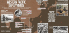 Western Pacific Deployments