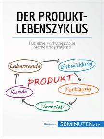 Der Produktlebenszyklus: Für eine wirkungsvolle Marketingstrategie