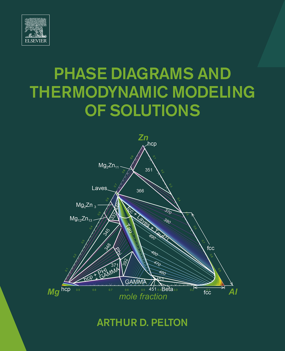 Read Phase Diagrams And Thermodynamic Modeling Of