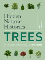 Hidden Natural Histories