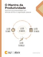 O Mantra da Produtividade