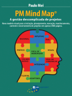 PM Mind Map®