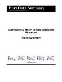 Automobile & Motor Vehicle Wholesale Revenues World Summary: Market Values & Financials by Country